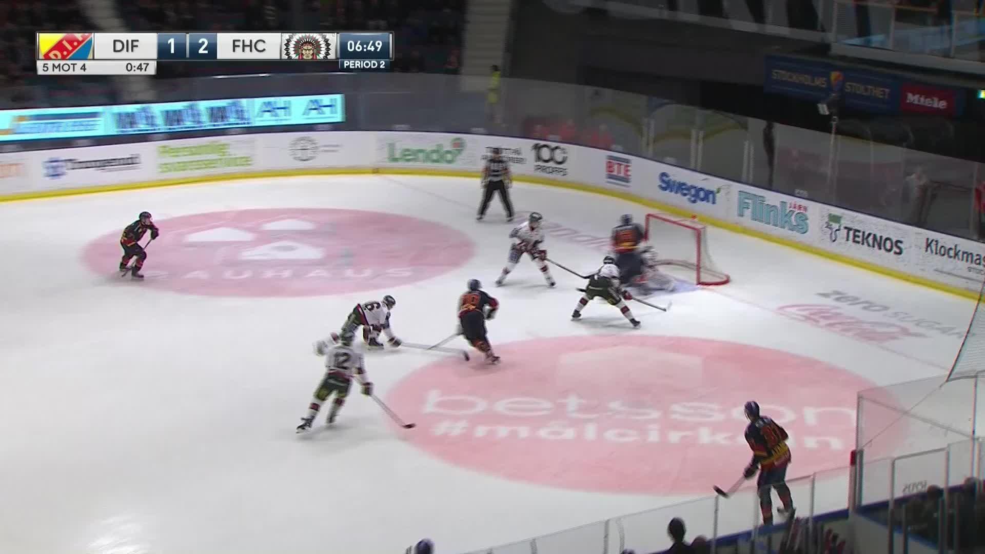 Djurgården Hockey - Frölunda HC 2-2