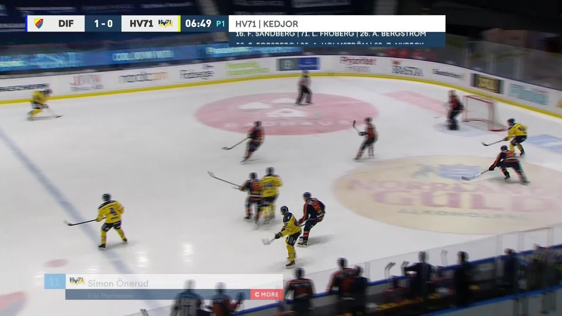 Djurgården Hockey - HV71 1-1