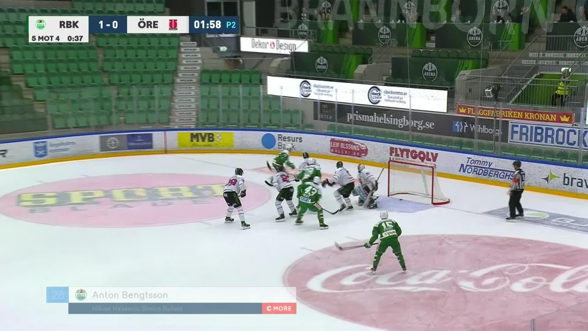 Rögle BK - Örebro Hockey 2-0