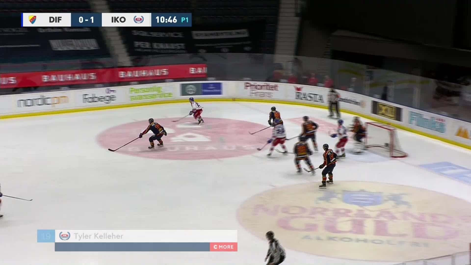 Djurgården Hockey - IK Oskarshamn 0-2