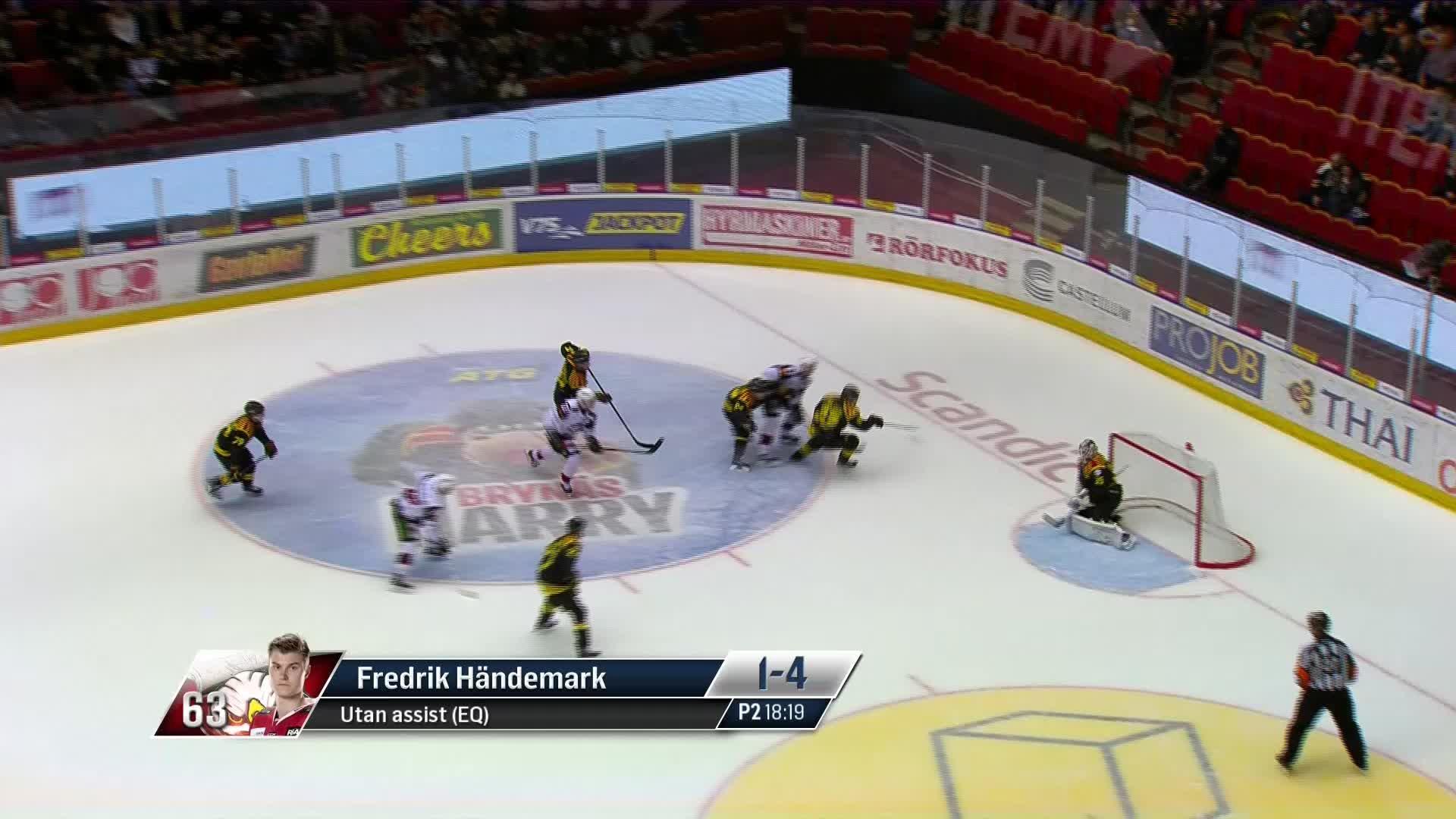 Brynäs IF - Malmö Redhawks 1-4