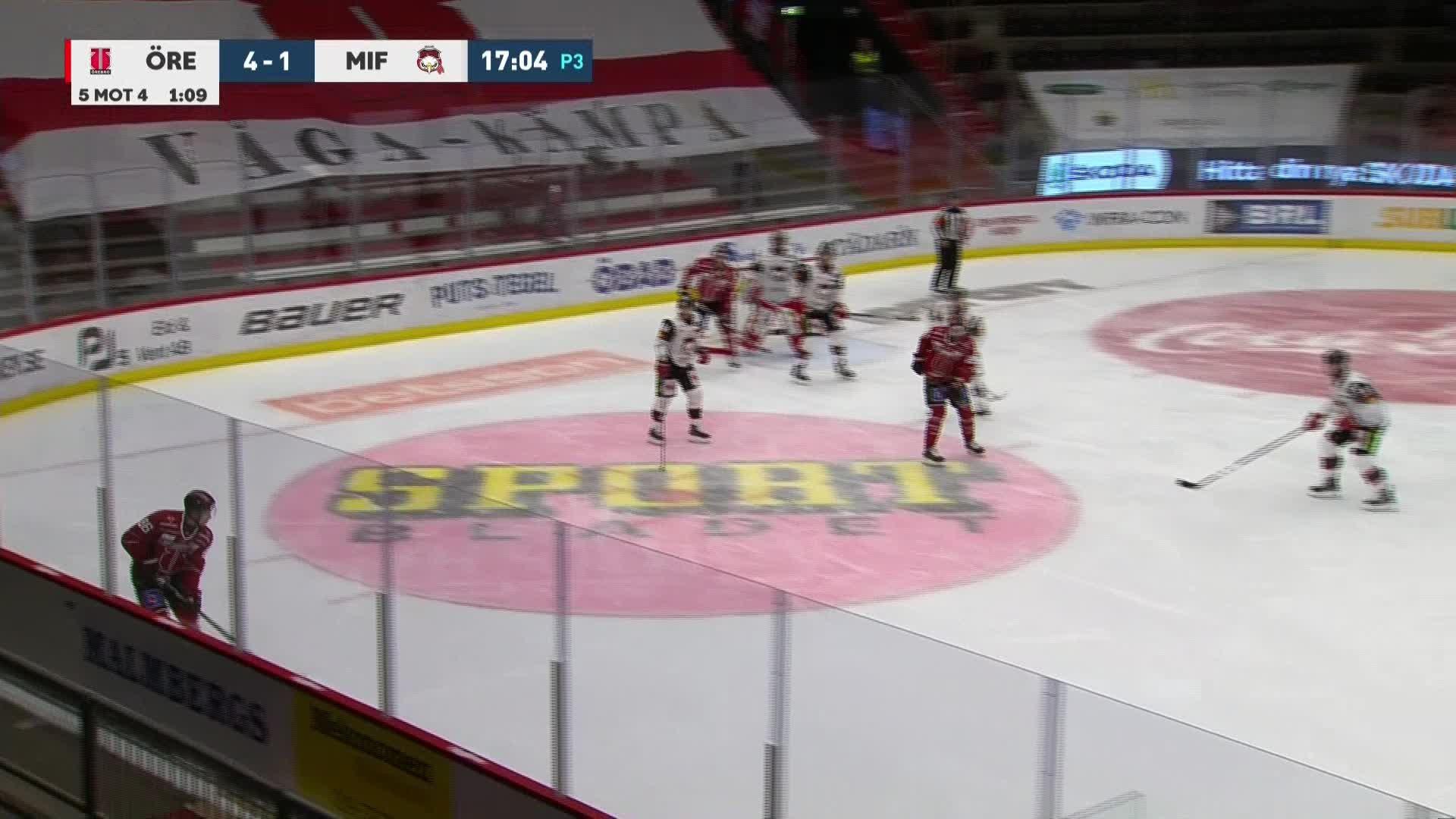Örebro Hockey - Malmö Redhawks 5-1