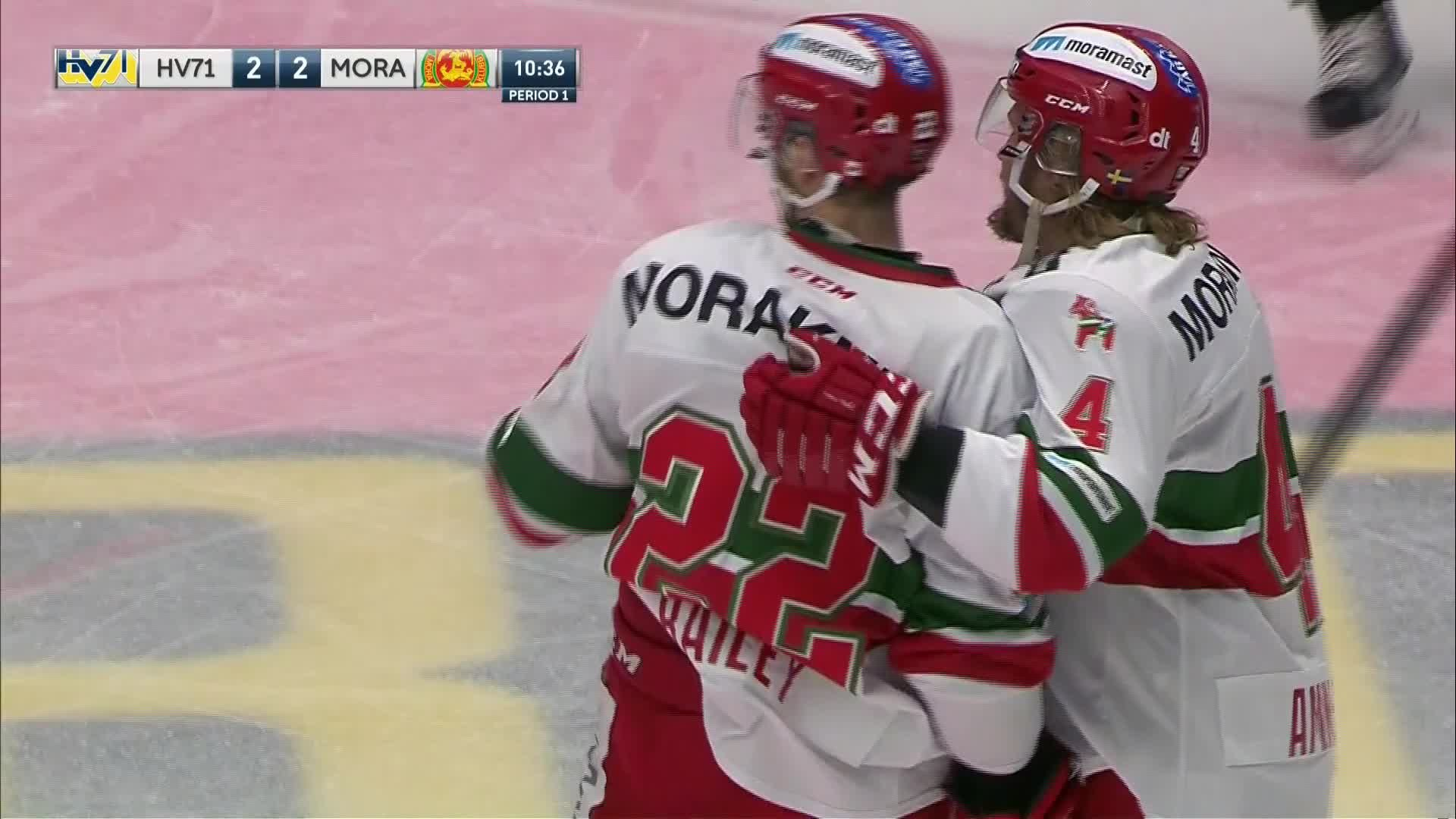 HV71 - Mora IK 2-2