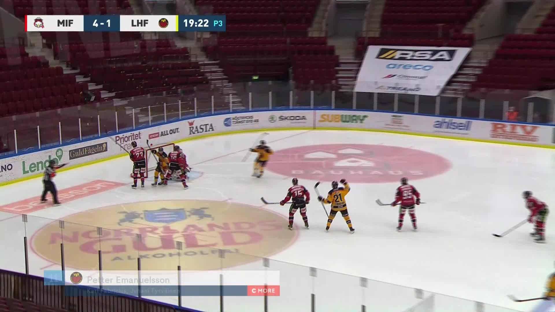 Malmö Redhawks - Luleå Hockey 4-2
