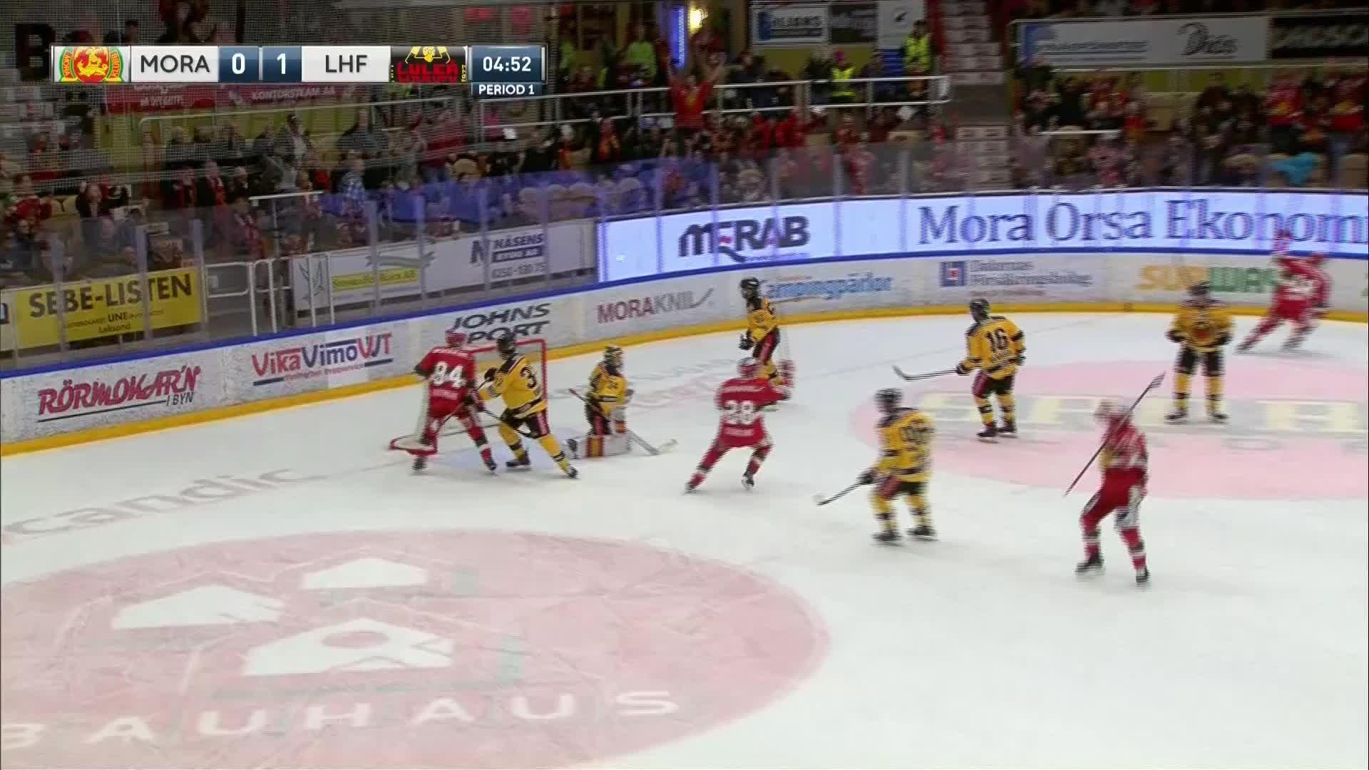 Mora IK - Luleå Hockey 1-1
