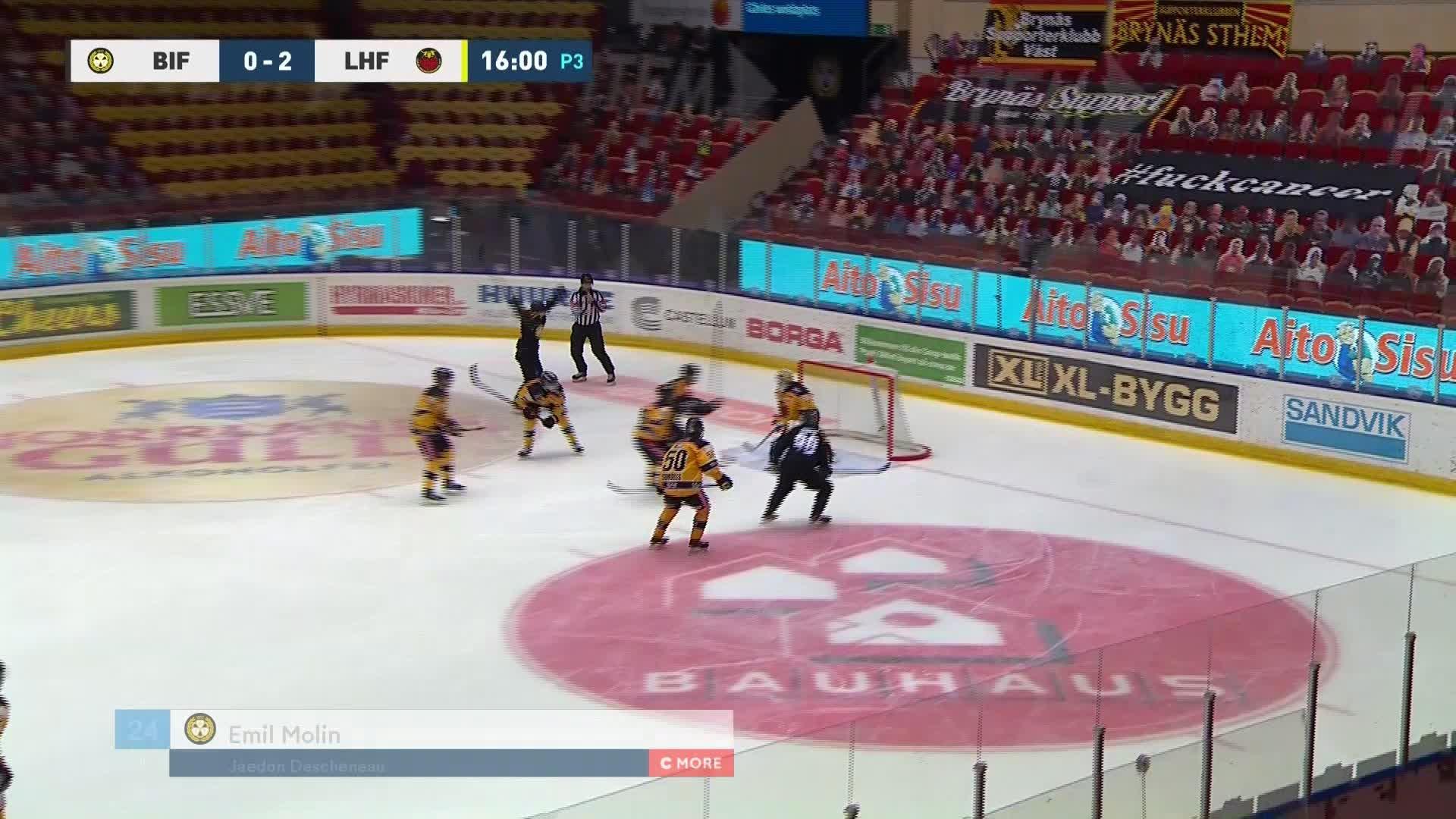 Brynäs IF - Luleå Hockey 1-2