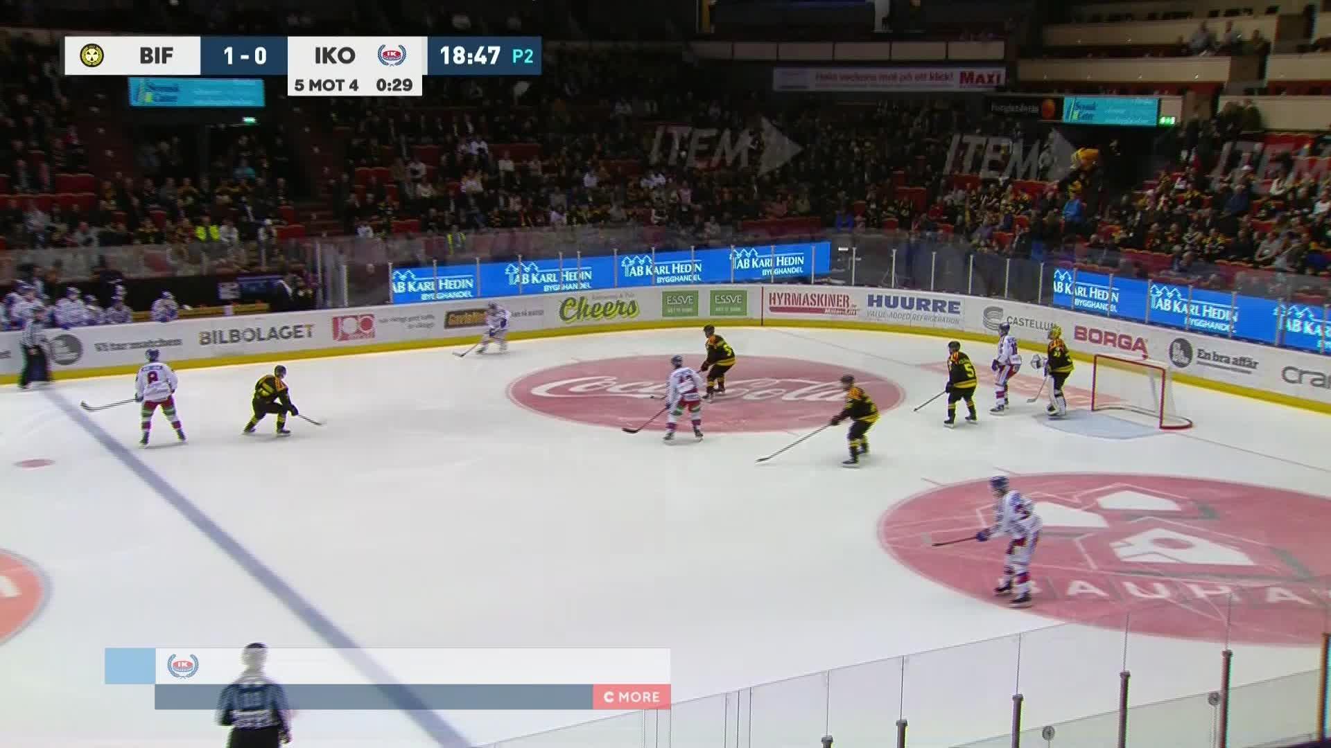 Brynäs IF - IK Oskarshamn 1-1