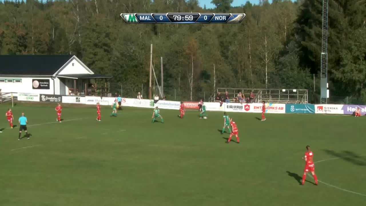 Highlights: Mallbackens-IFK Norrköping
