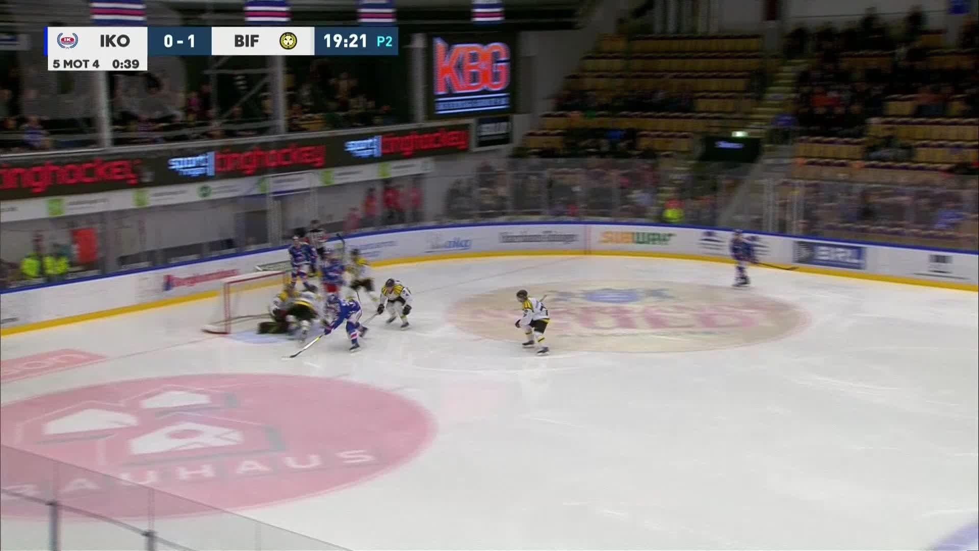 IK Oskarshamn - Brynäs IF 1-1