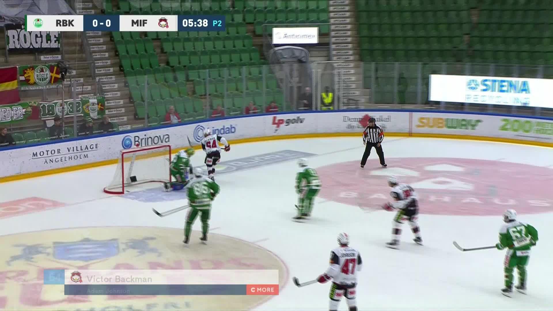 Rögle BK - Malmö Redhawks 0-1
