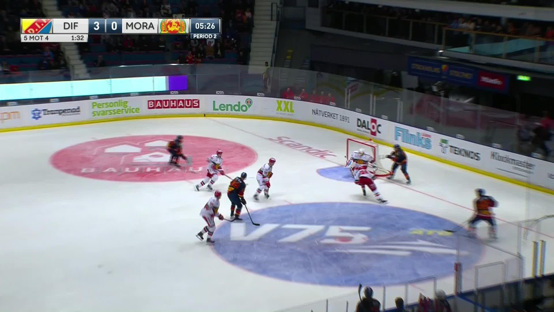 Djurgården Hockey - Mora IK 4-0