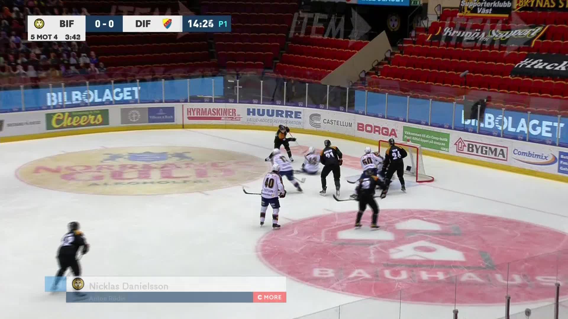 Brynäs IF - Djurgården Hockey 1-0