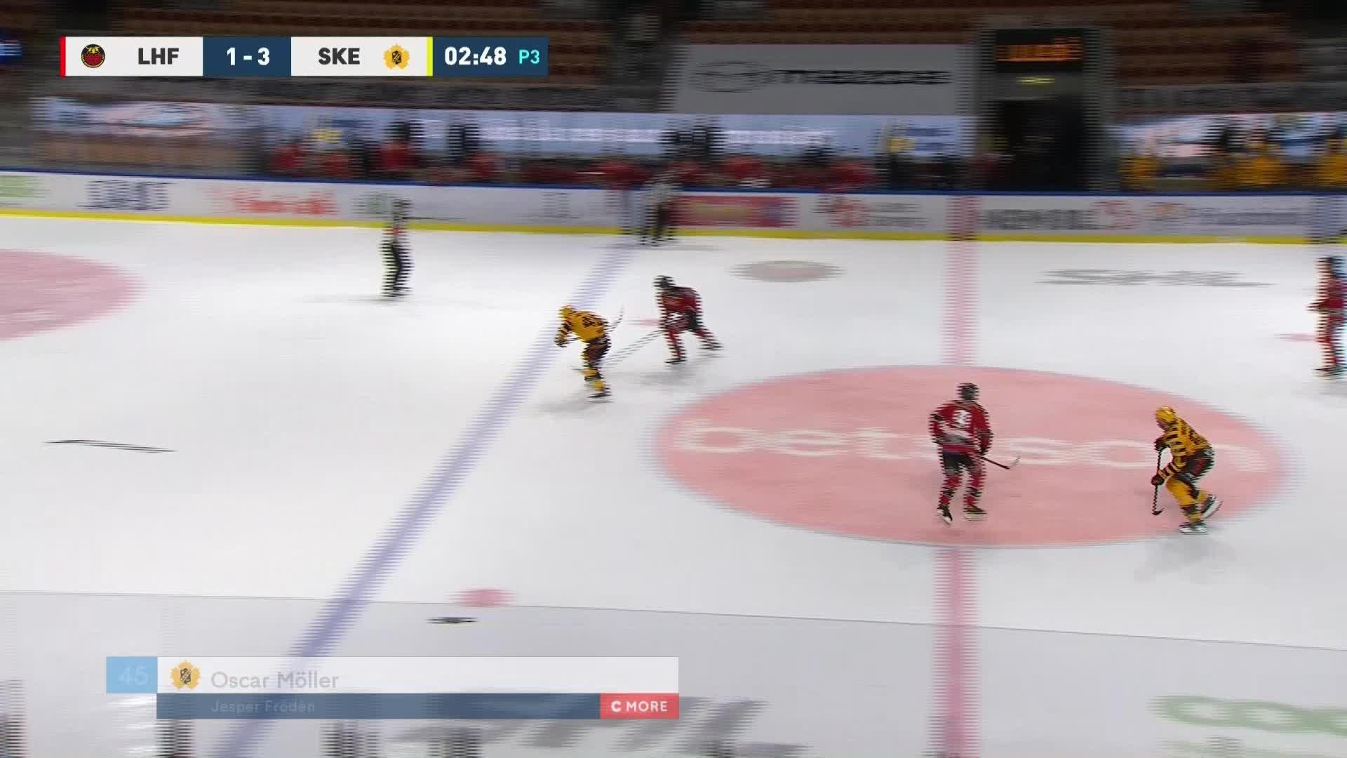 Luleå Hockey - Skellefteå AIK 1-4