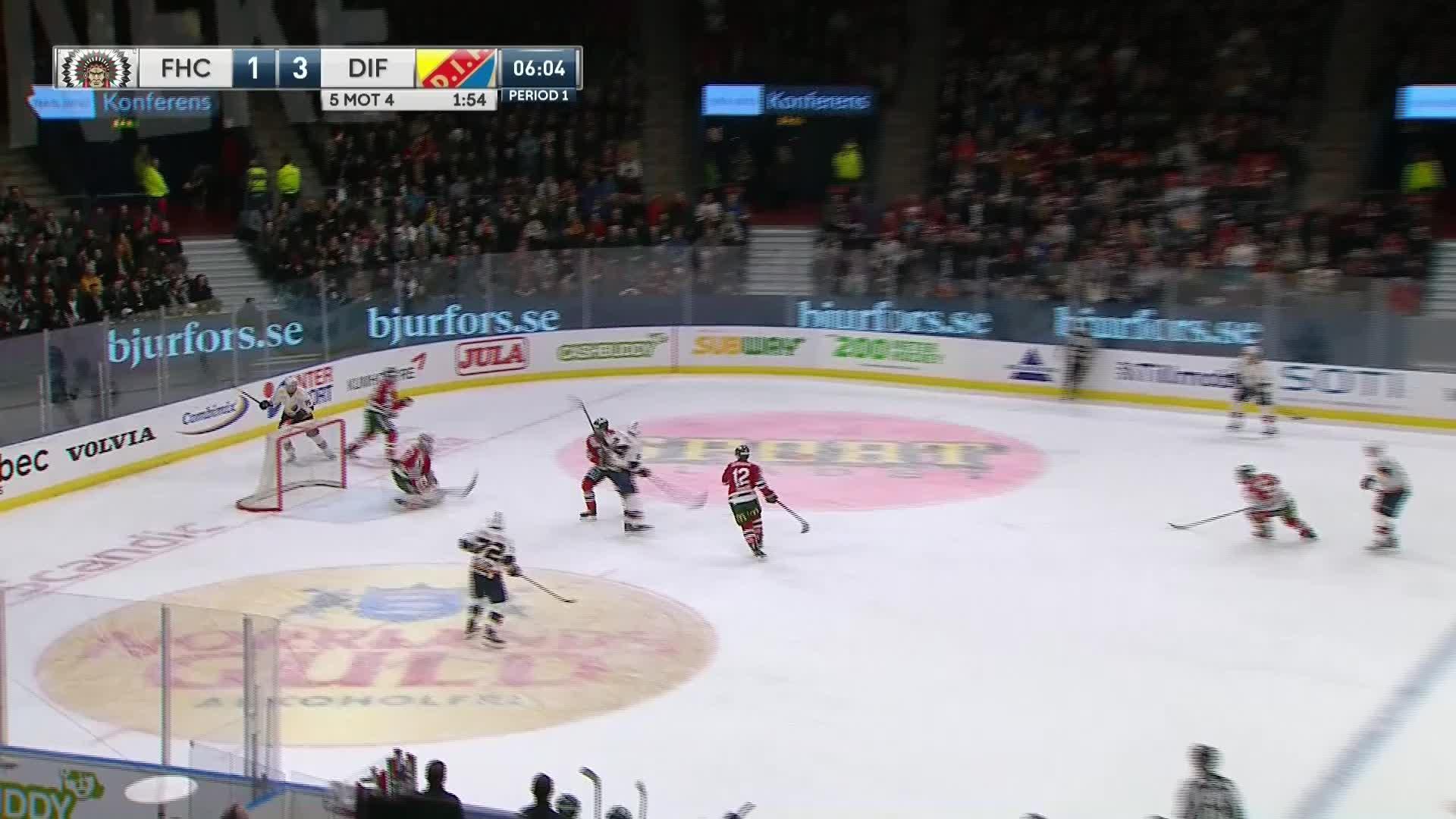 Frölunda HC - Djurgården Hockey 1-4