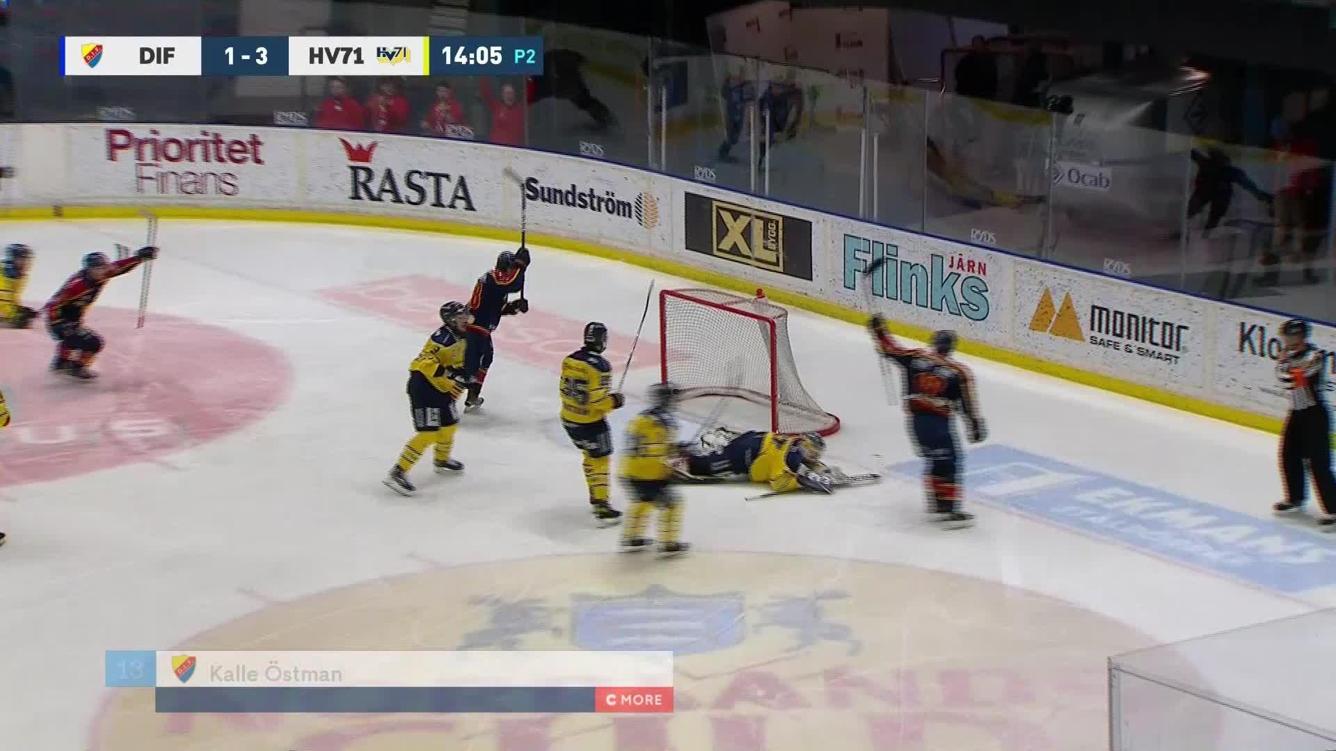 Djurgården Hockey - HV71 2-3