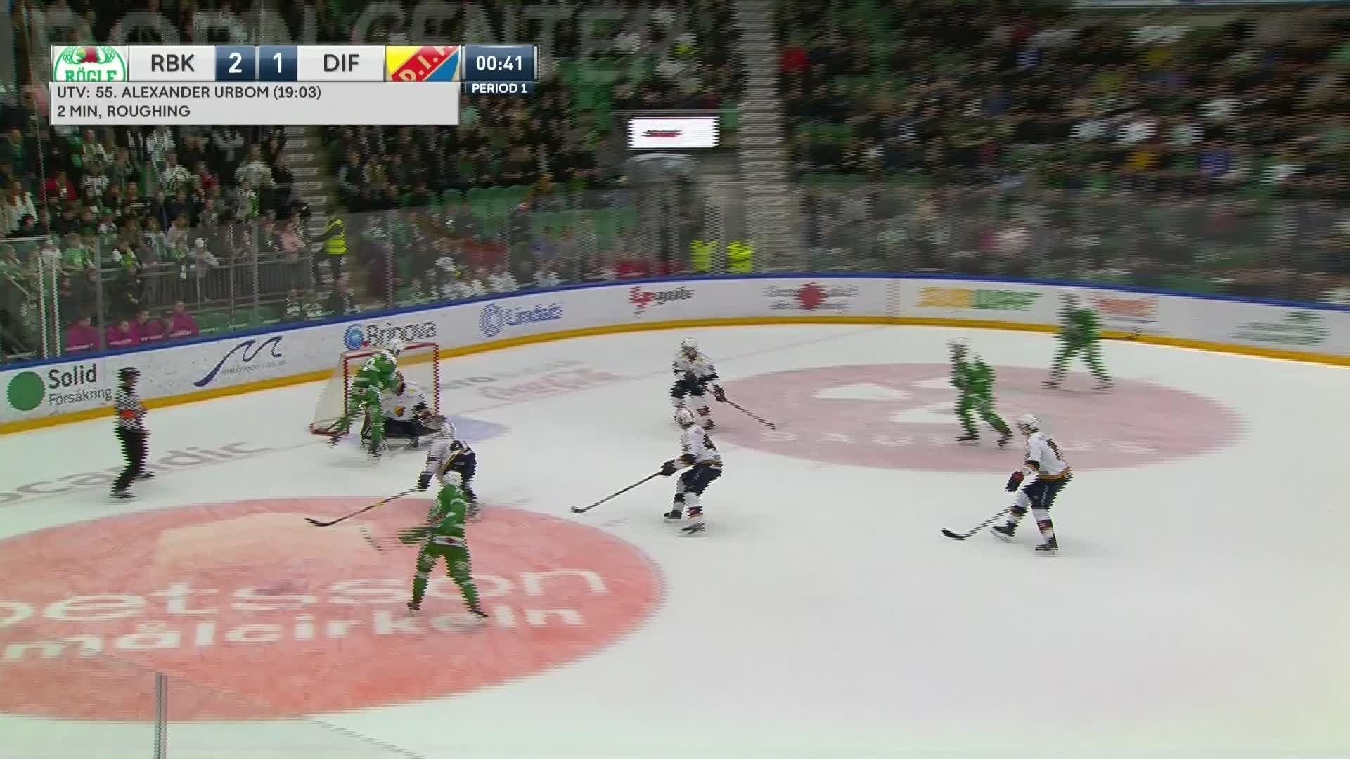Rögle BK - Djurgården Hockey 3-1