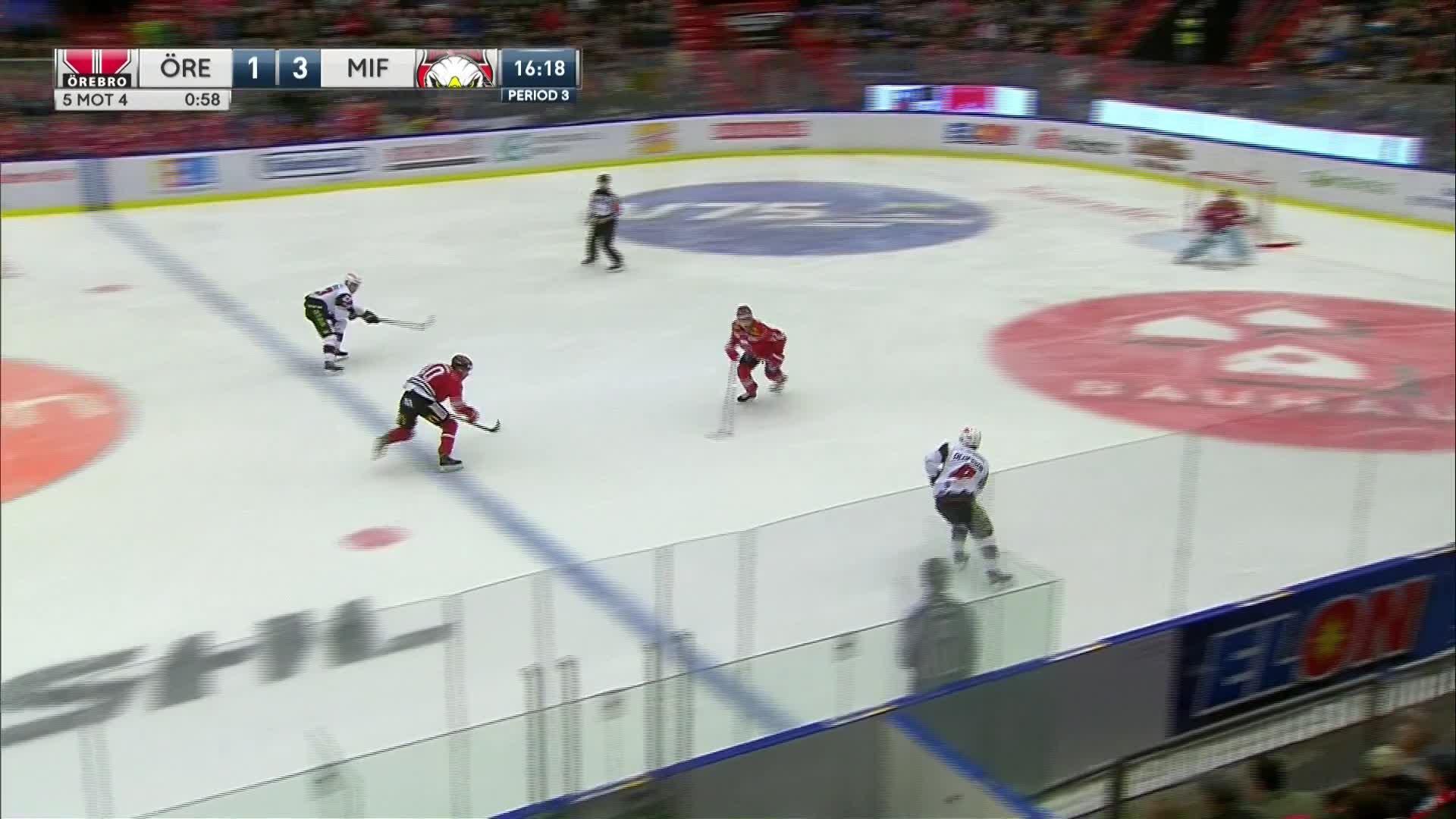 Örebro Hockey - Malmö Redhawks 1-4
