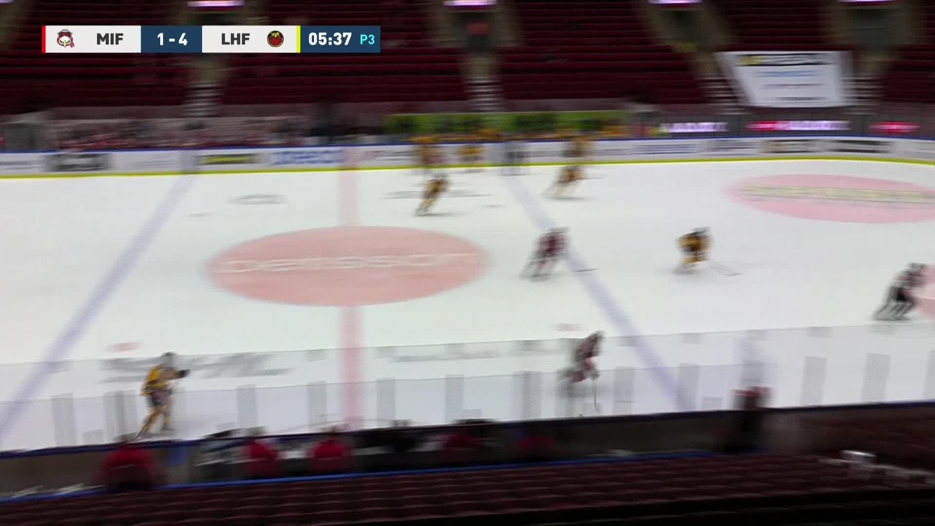 Malmö Redhawks - Luleå Hockey 2-4