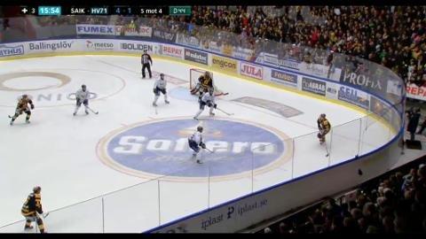 Skellefteå AIK - HV71