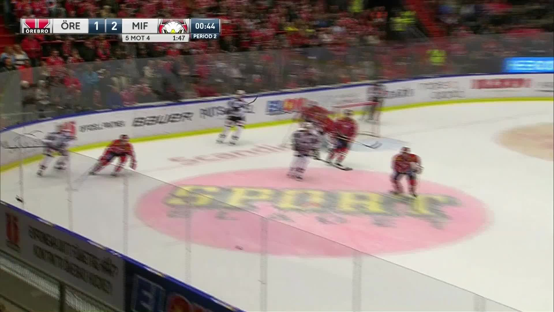 Örebro Hockey - Malmö Redhawks 1-3