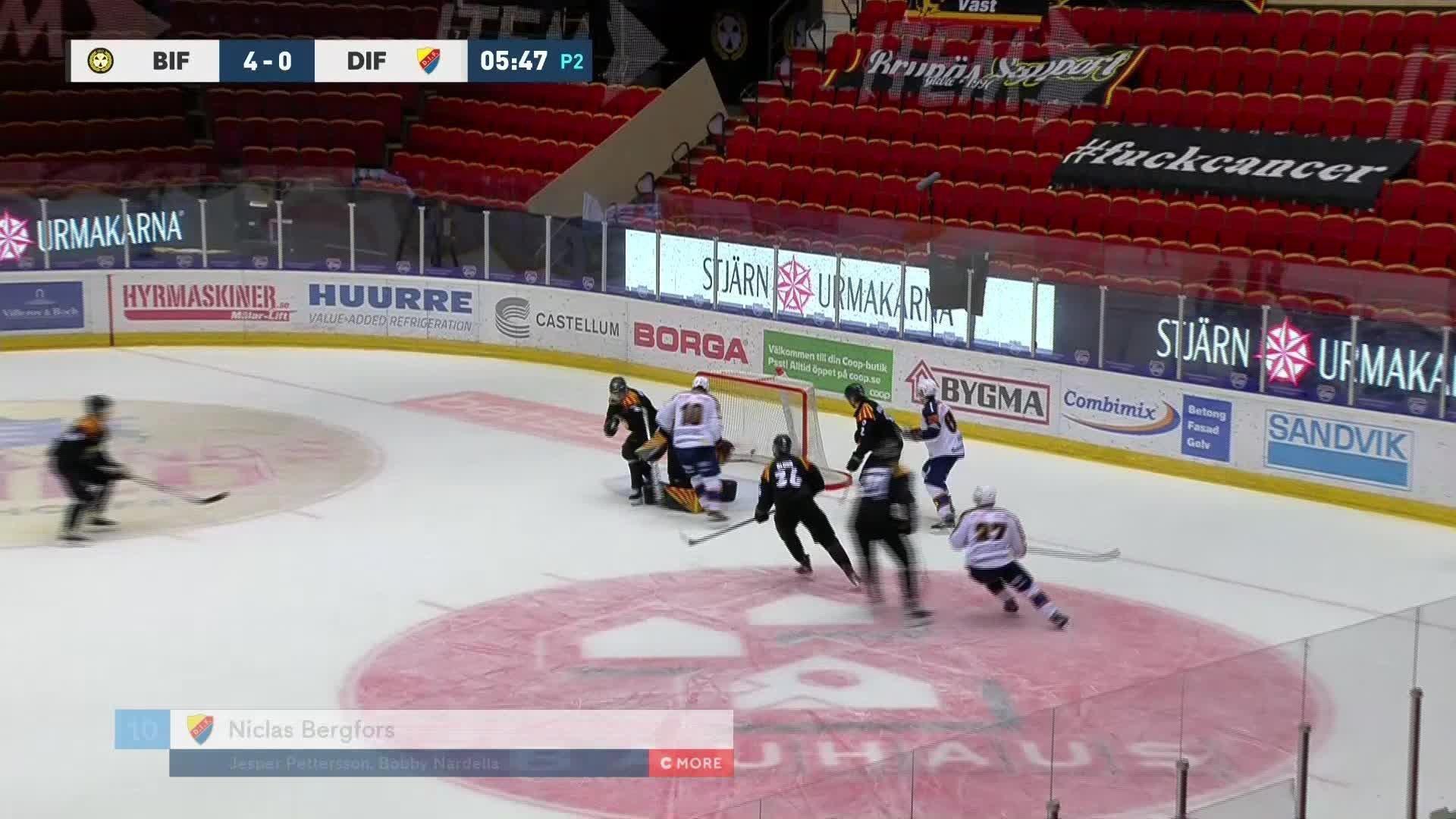 Brynäs IF - Djurgården Hockey 4-1