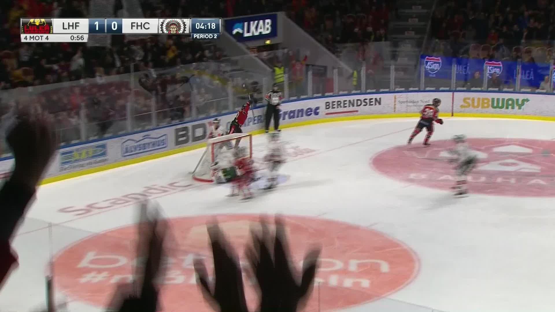 Luleå Hockey - Frölunda HC 2-0