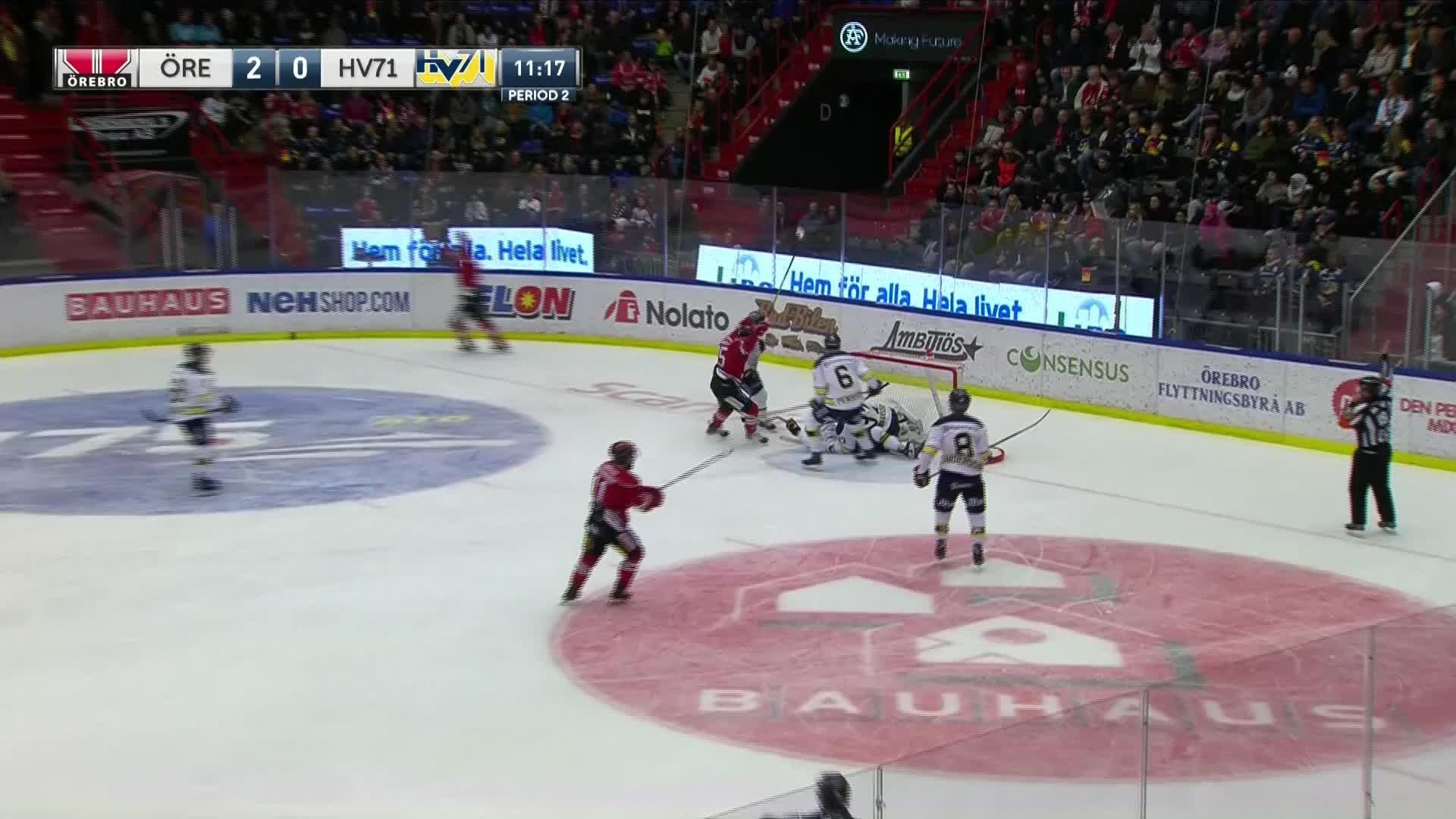 Örebro Hockey - HV71 3-0