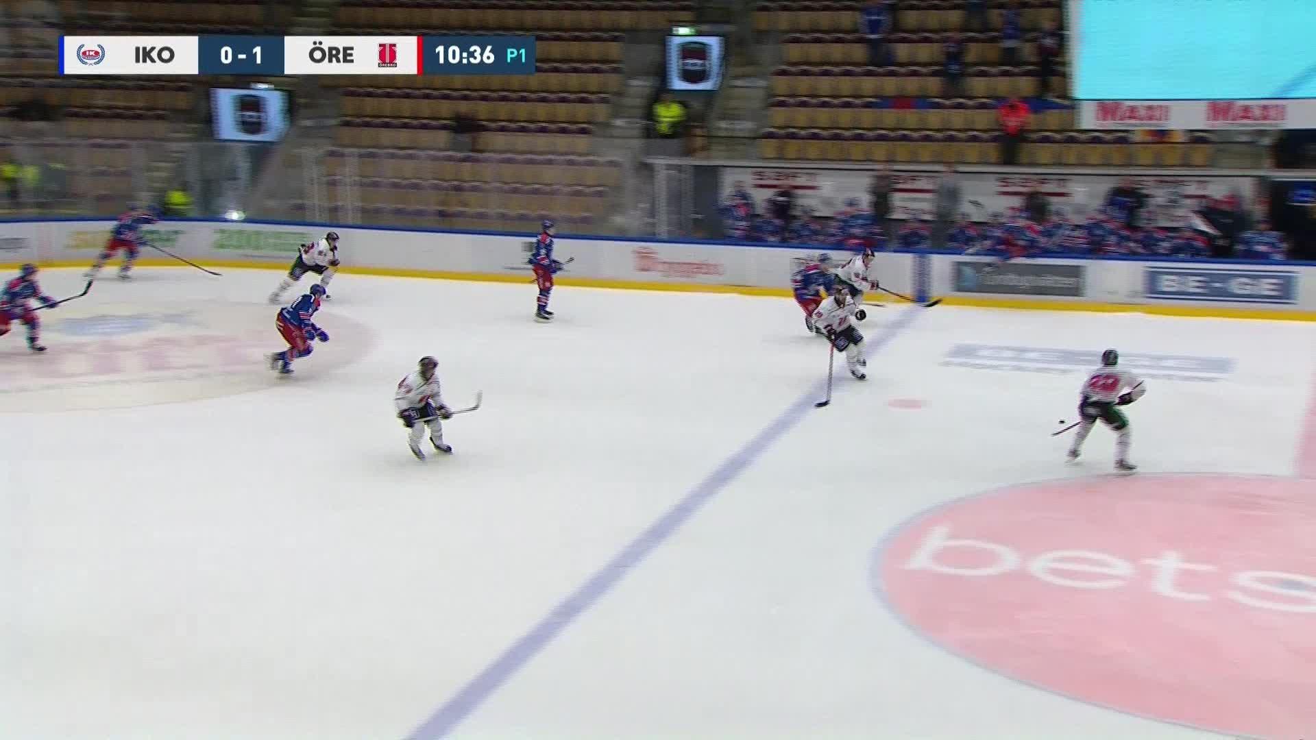IK Oskarshamn - Örebro Hockey 0-2