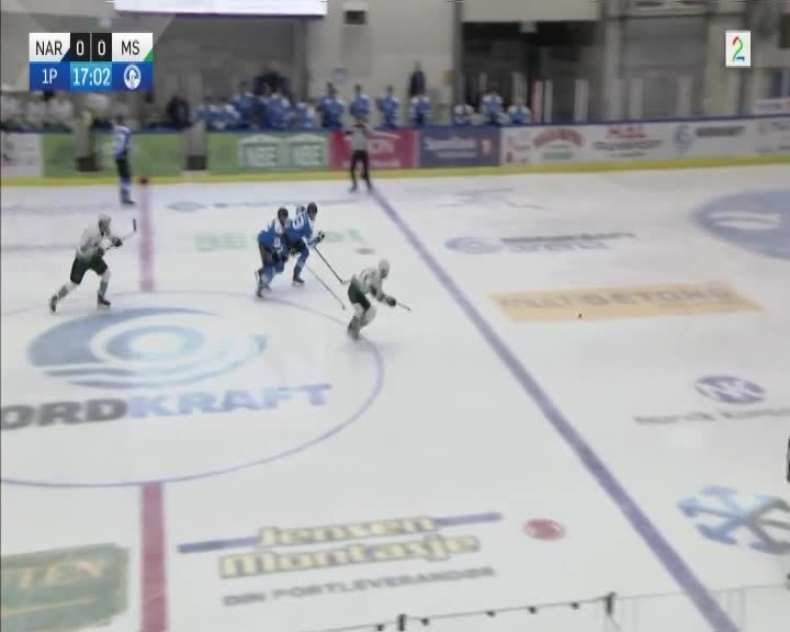 Highlights Narvik - Manglerud