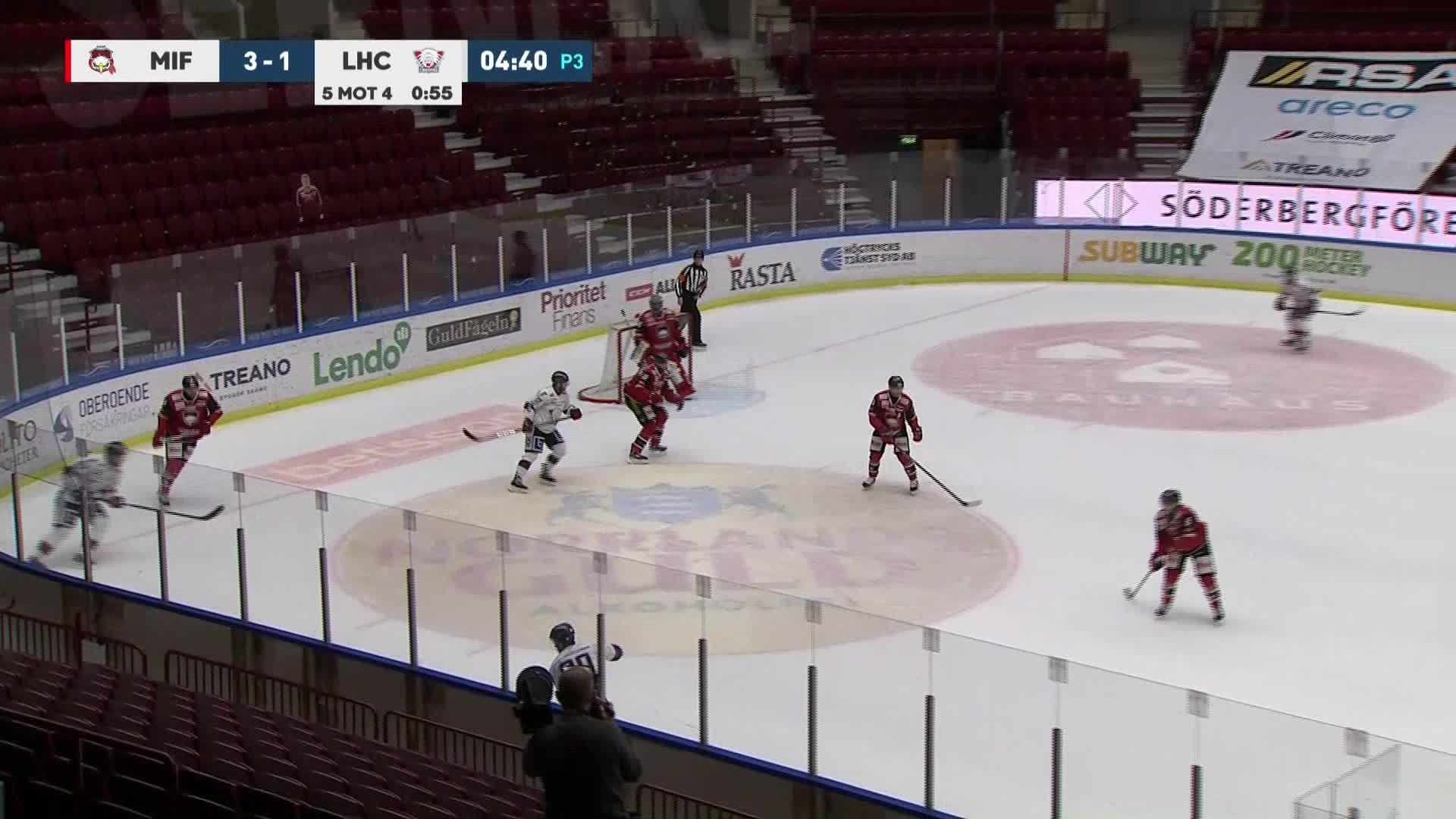 Malmö Redhawks - Linköping HC 3-2