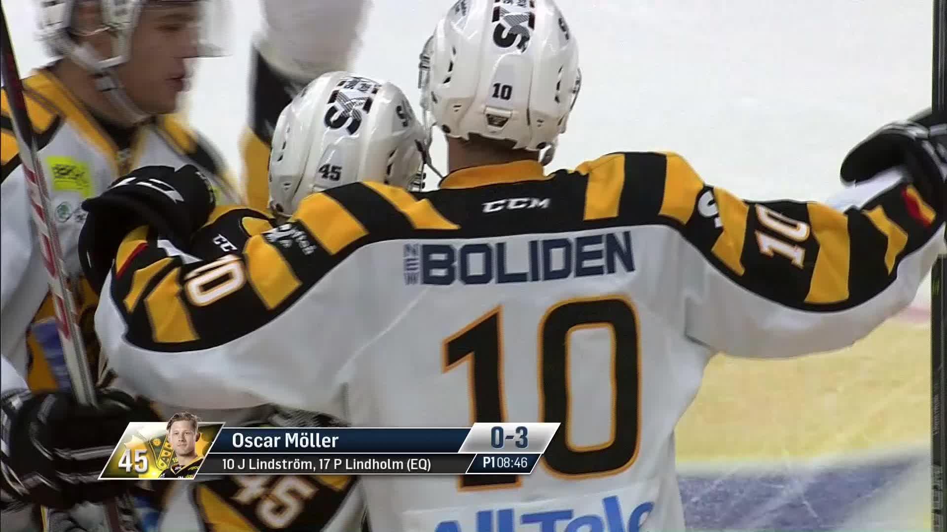 Rögle BK - Skellefteå AIK 0-3