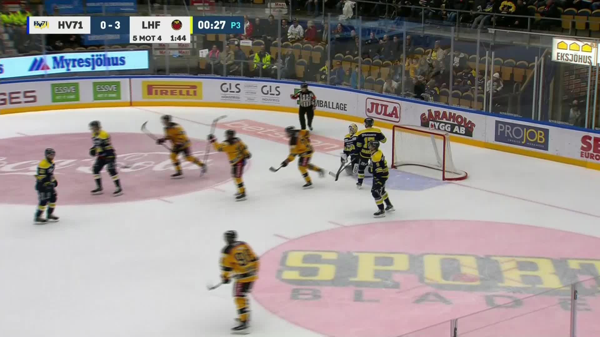 HV71 - Luleå Hockey 0-4