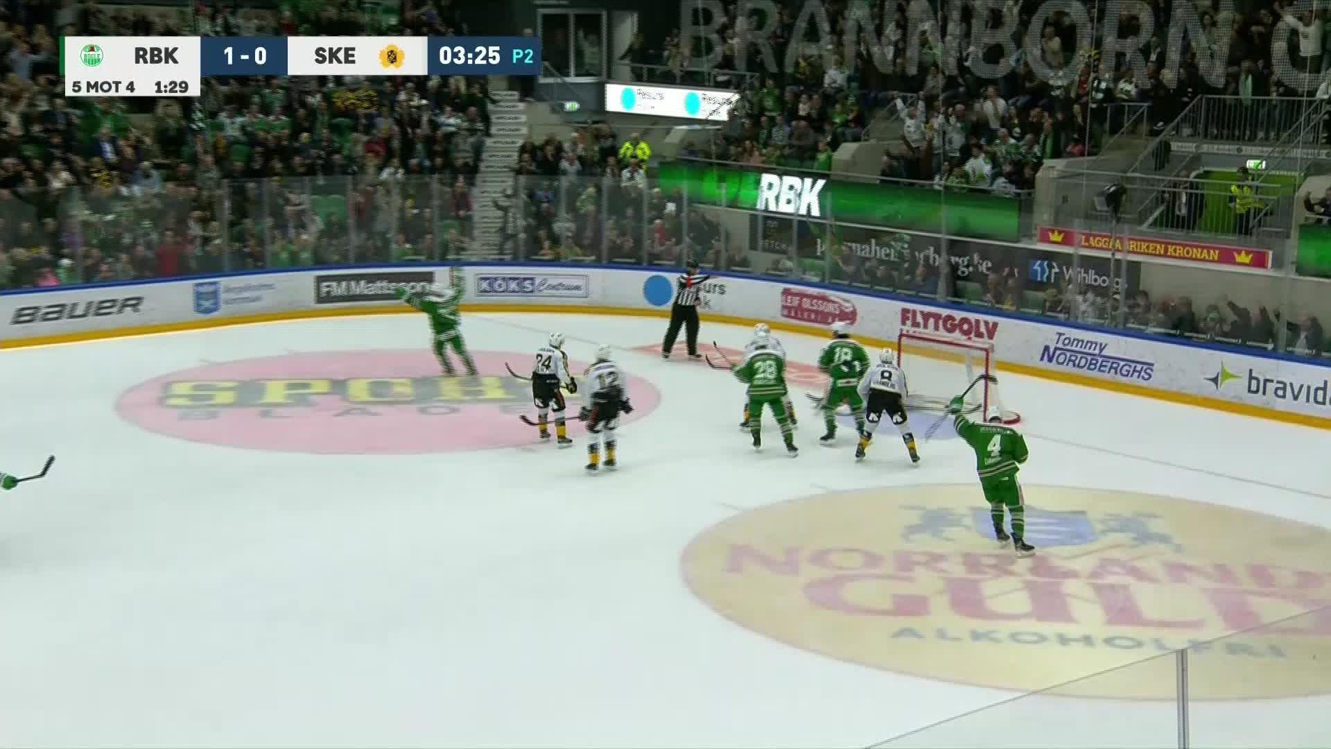 Rögle BK - Skellefteå AIK 2-0