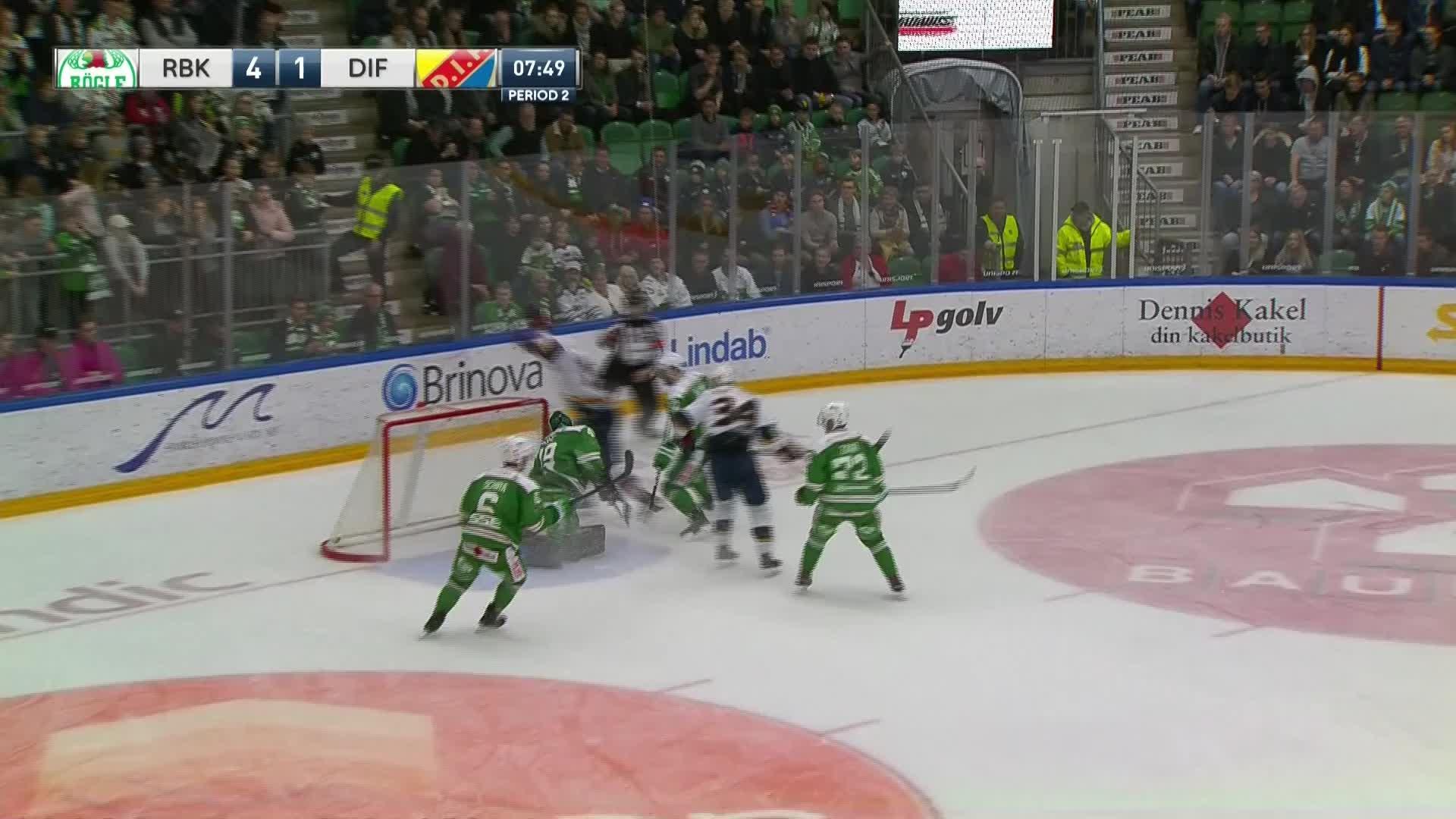 Rögle BK - Djurgården Hockey 4-2