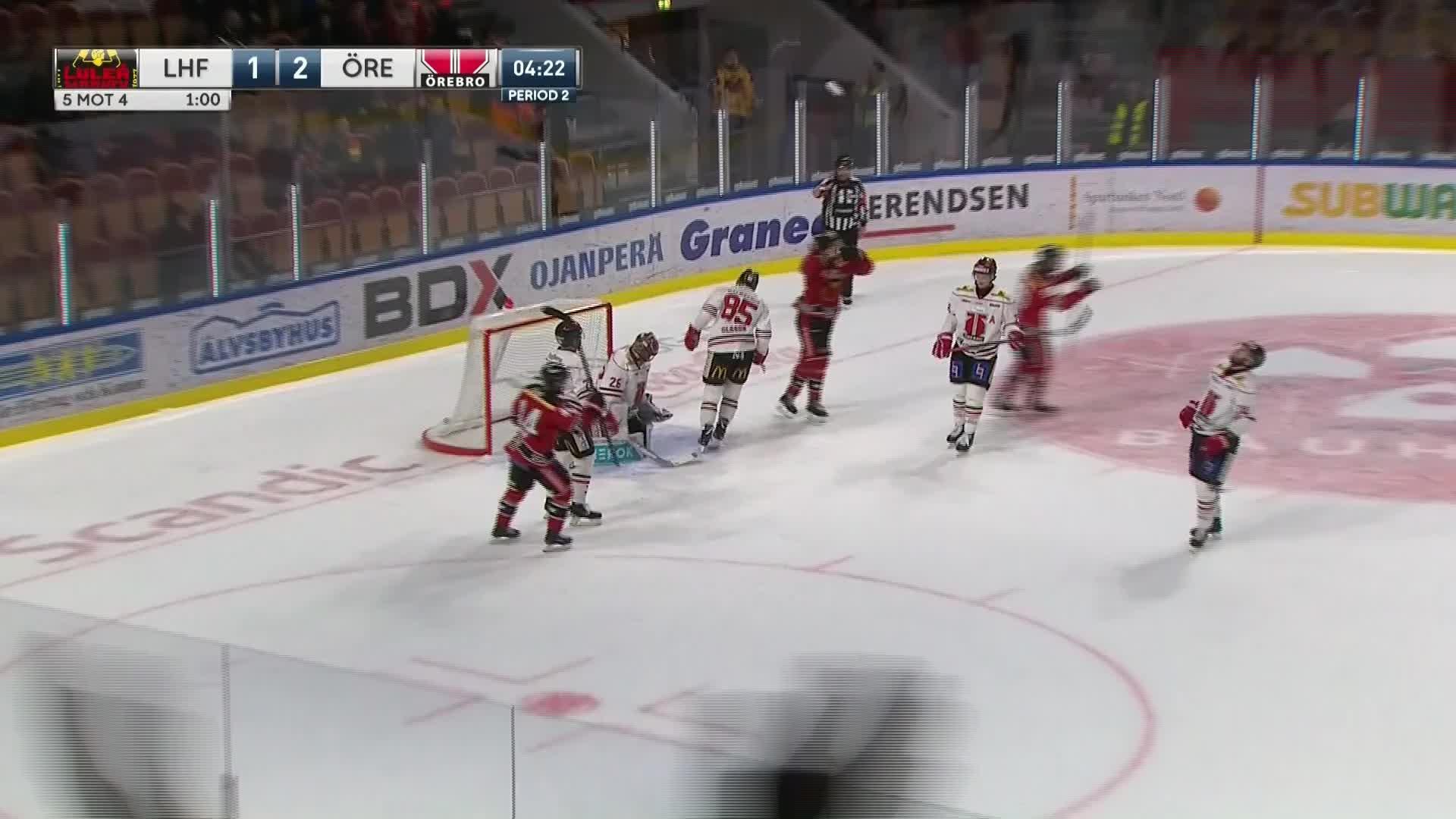 Luleå Hockey - Örebro Hockey 2-2