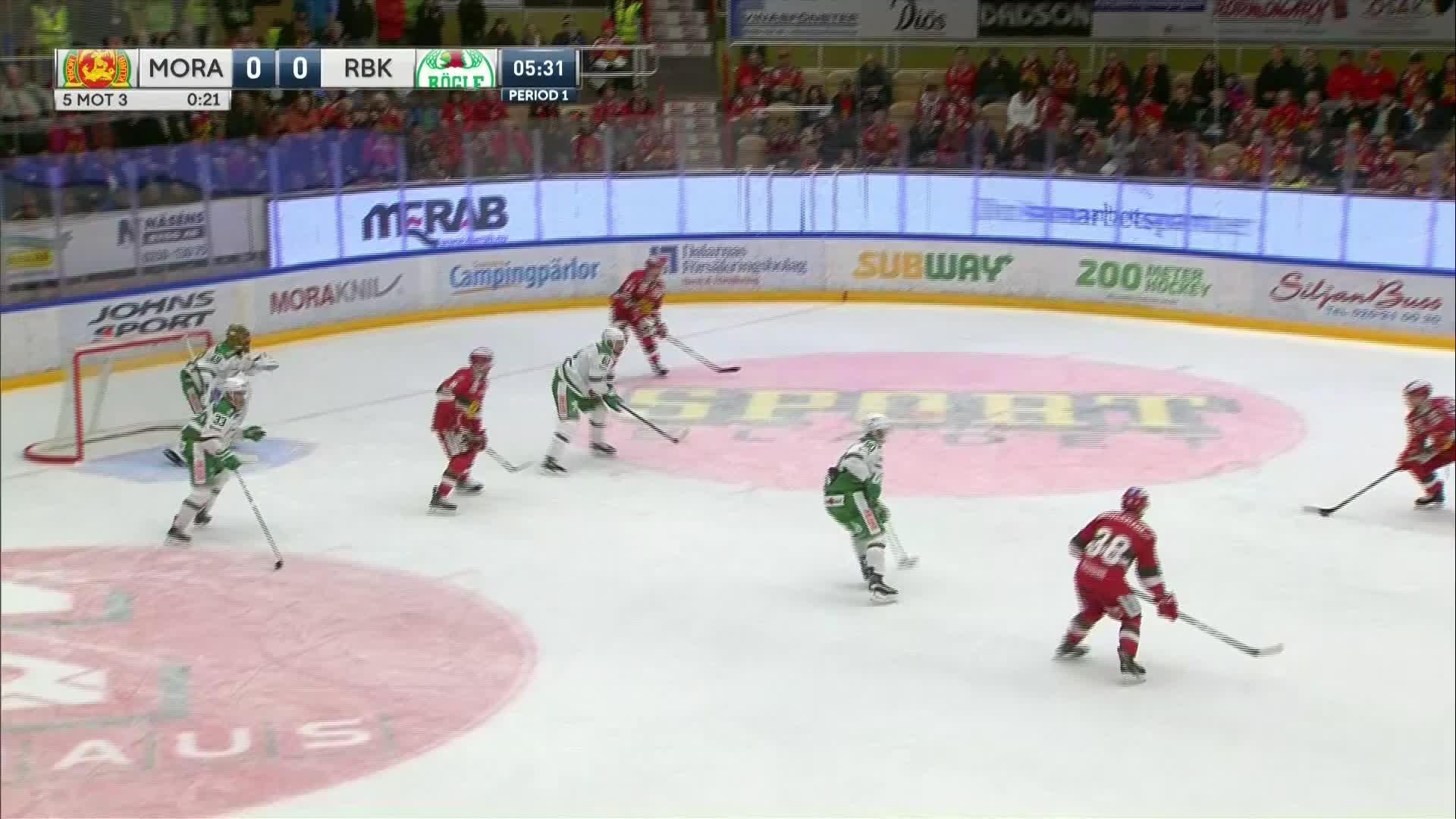 Mora IK - Rögle BK 1-0