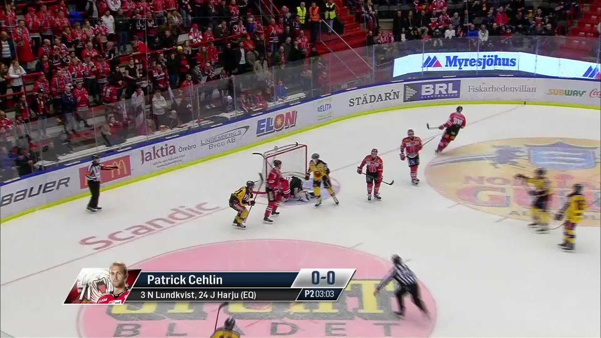 Örebro Hockey - Luleå Hockey 0-4