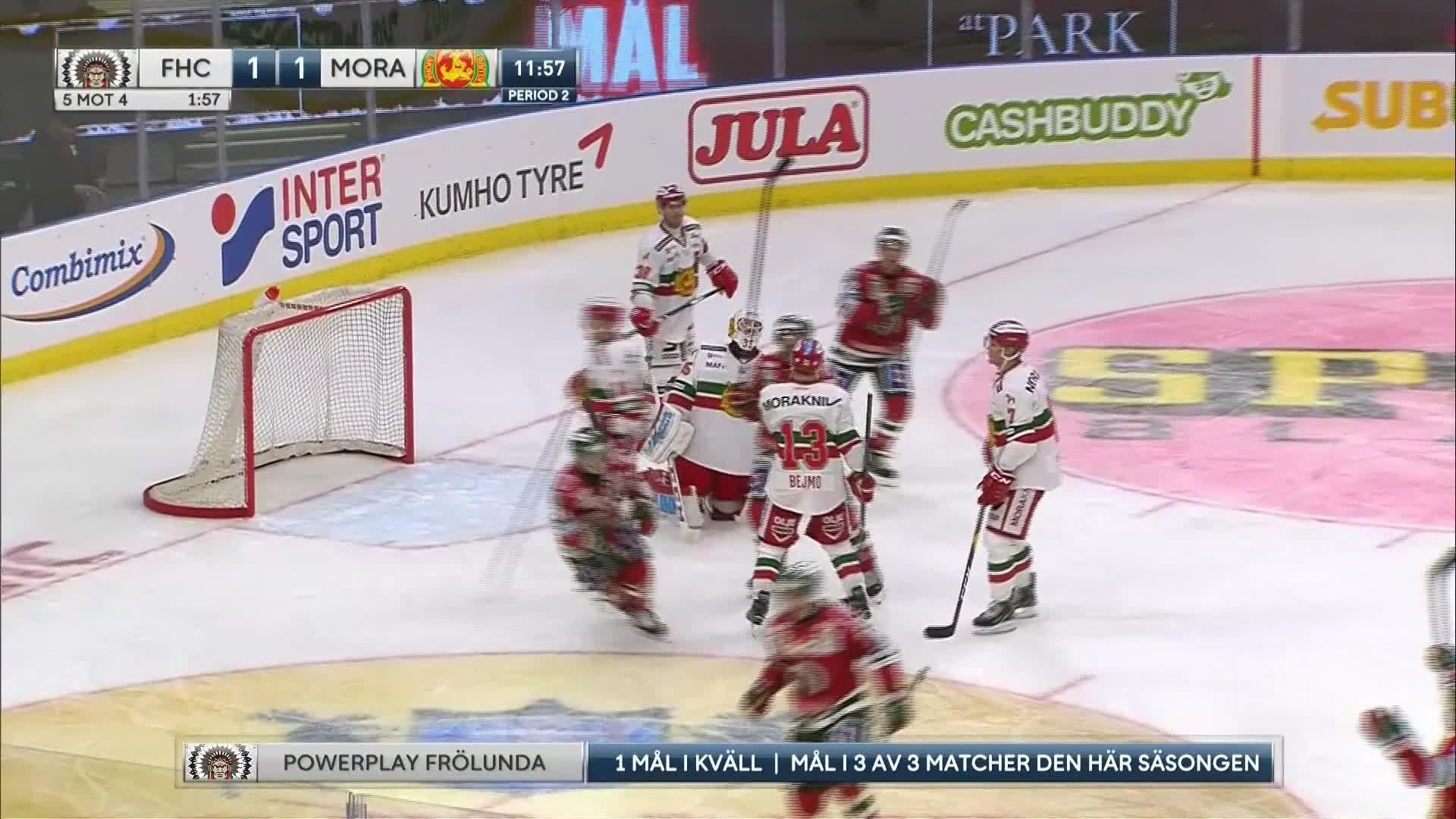 Frölunda HC - Mora IK 2-1
