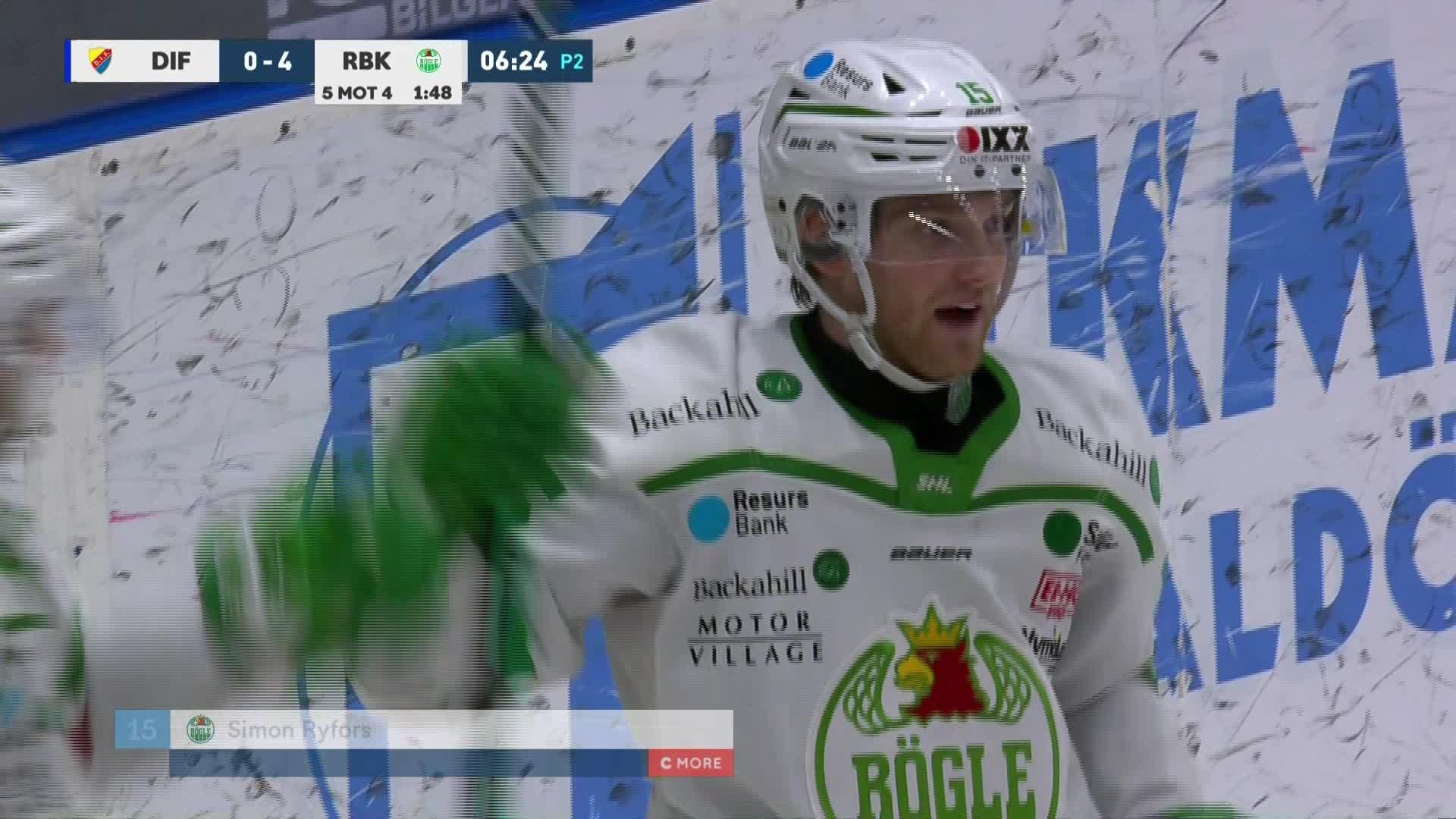 Djurgården Hockey - Rögle BK 0-4