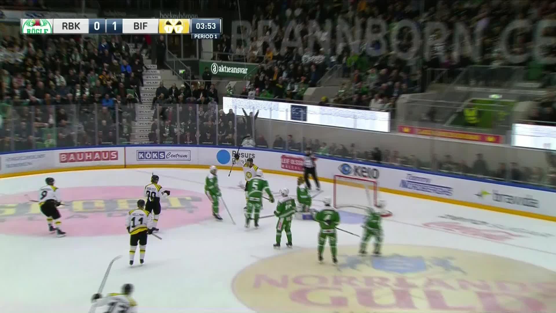 Rögle BK - Brynäs IF 0-2