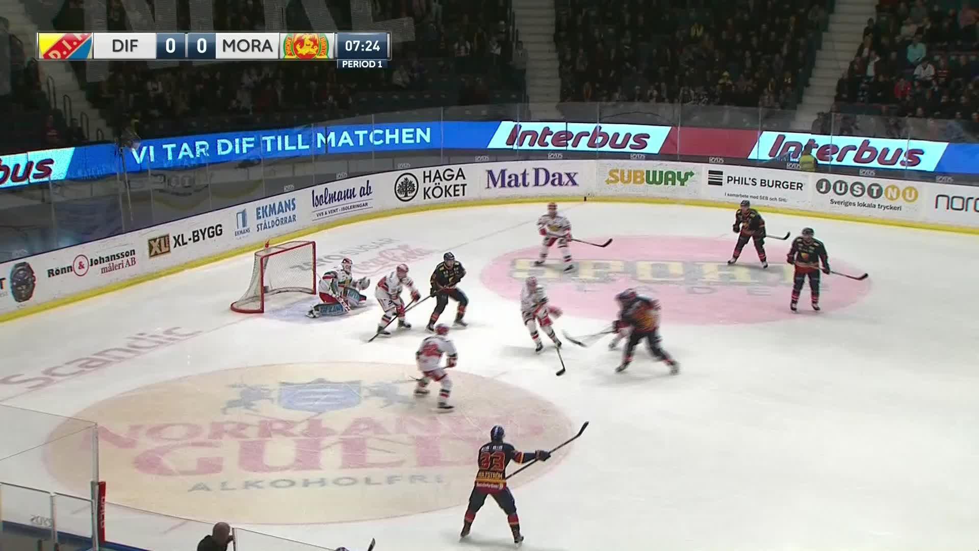 Djurgården Hockey - Mora IK 1-0