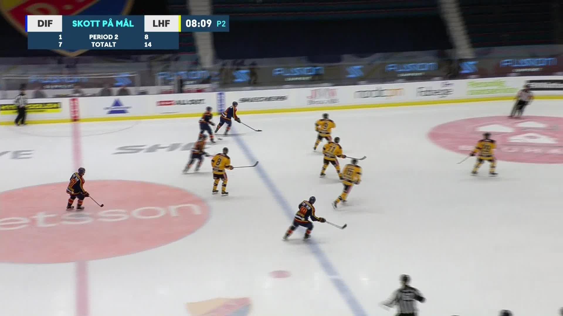 Djurgården Hockey - Luleå Hockey 2-2