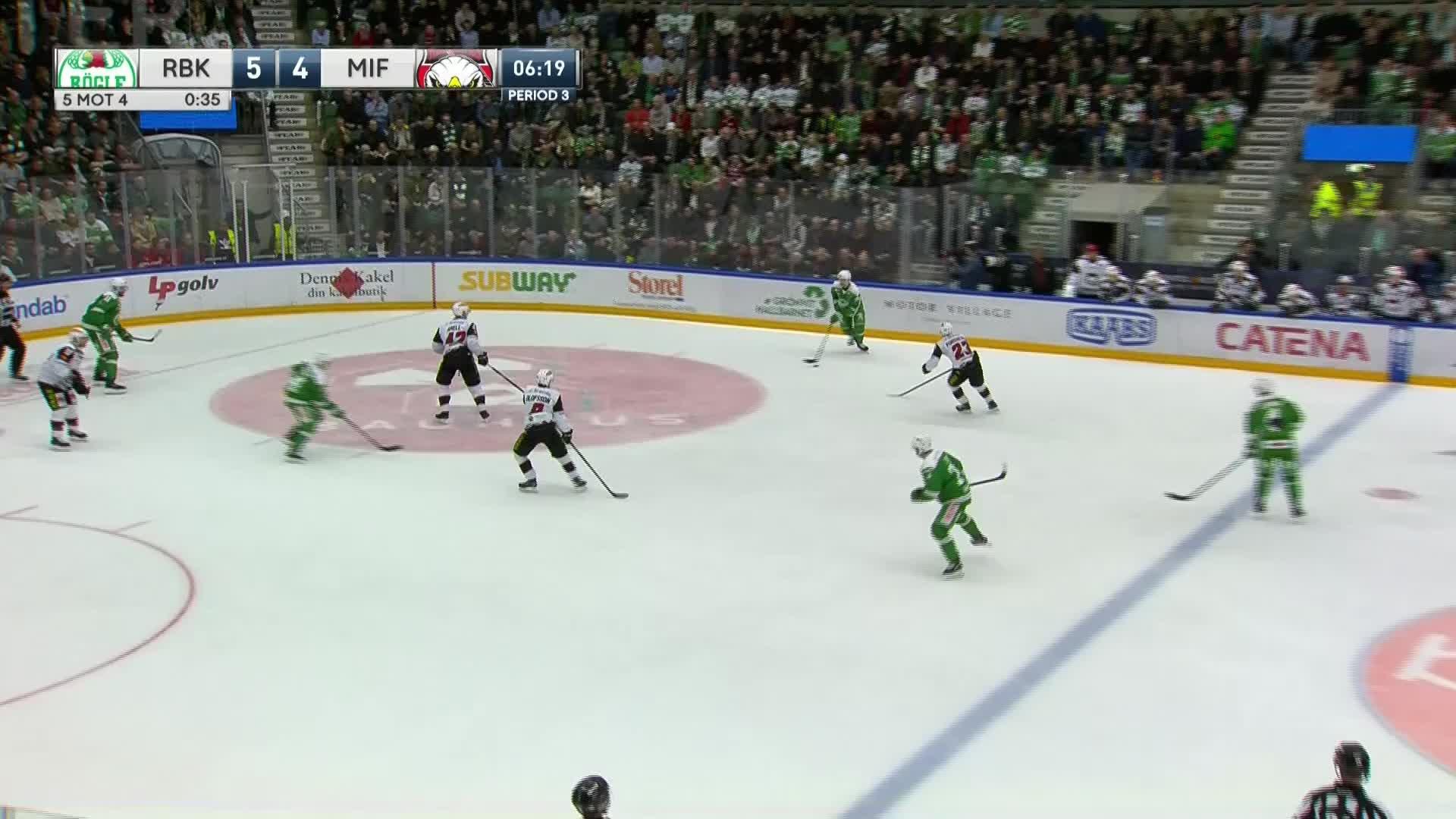 Rögle BK - Malmö Redhawks 6-4