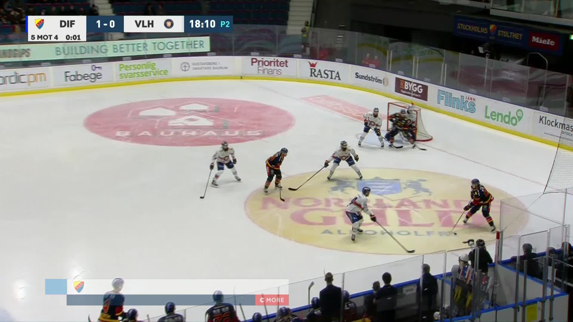 Djurgården Hockey - Växjö Lakers 2-0