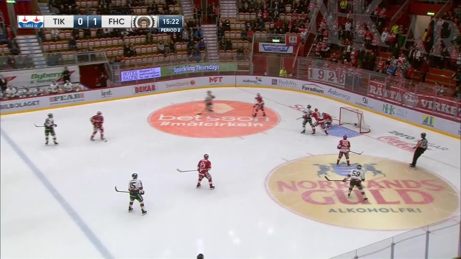 Timrå IK - Frölunda HC 0-2