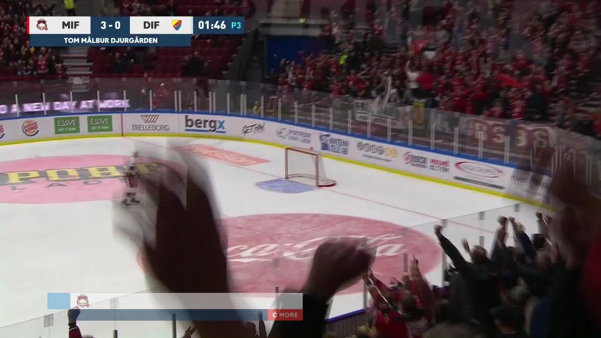 Malmö Redhawks - Djurgården Hockey 4-0