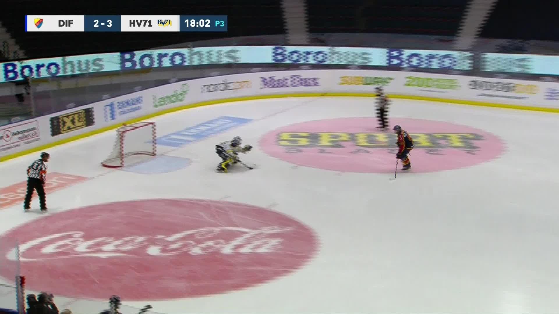 Djurgården Hockey - HV71 3-3