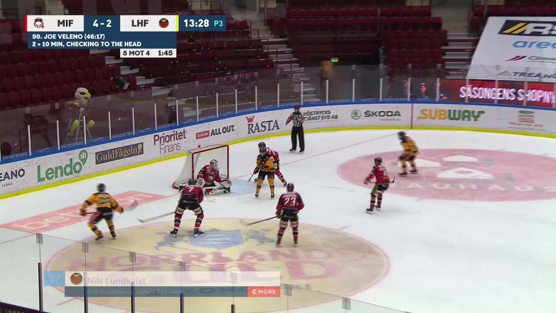 Malmö Redhawks - Luleå Hockey 4-3