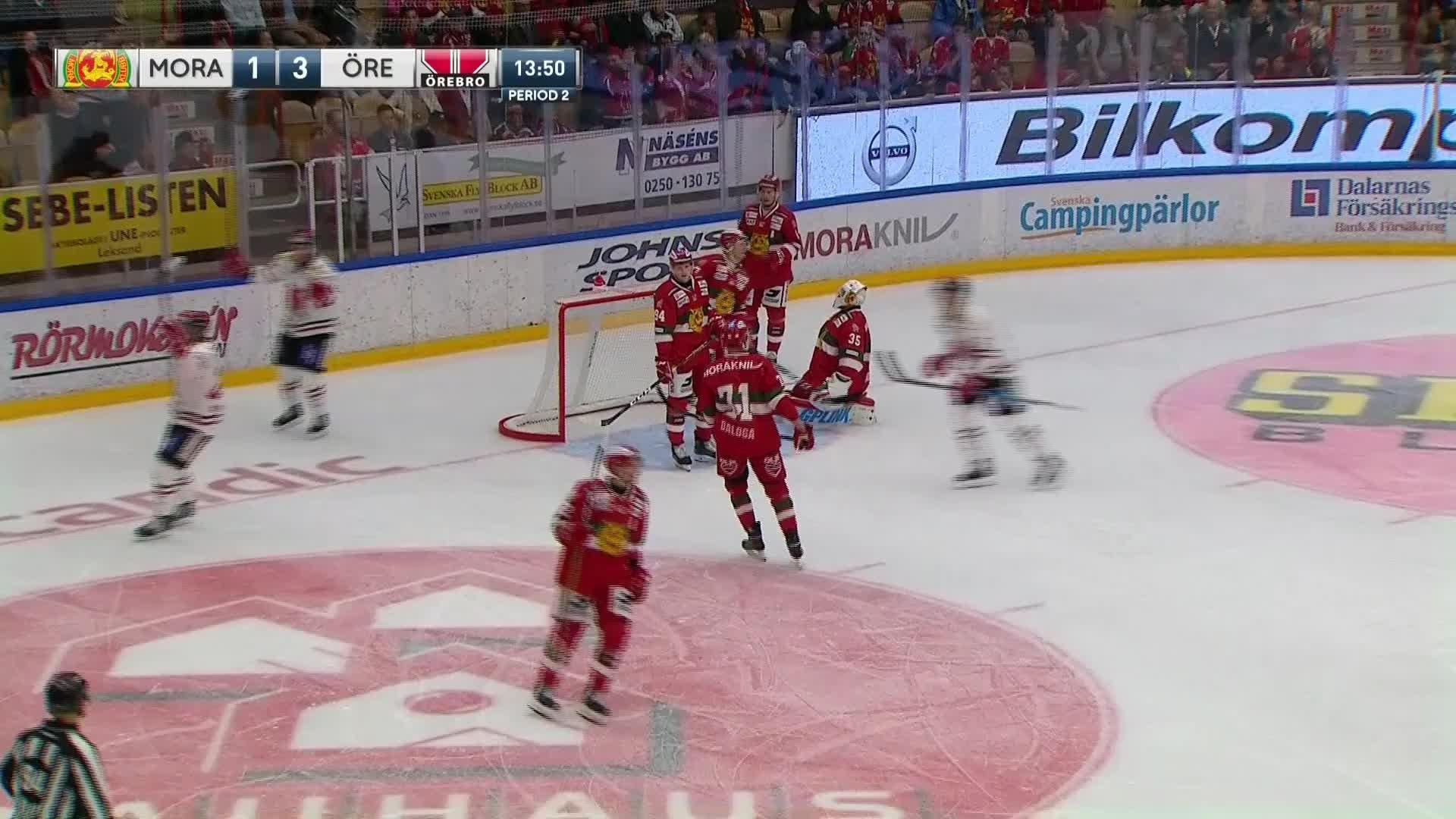 Mora IK - Örebro Hockey 1-3