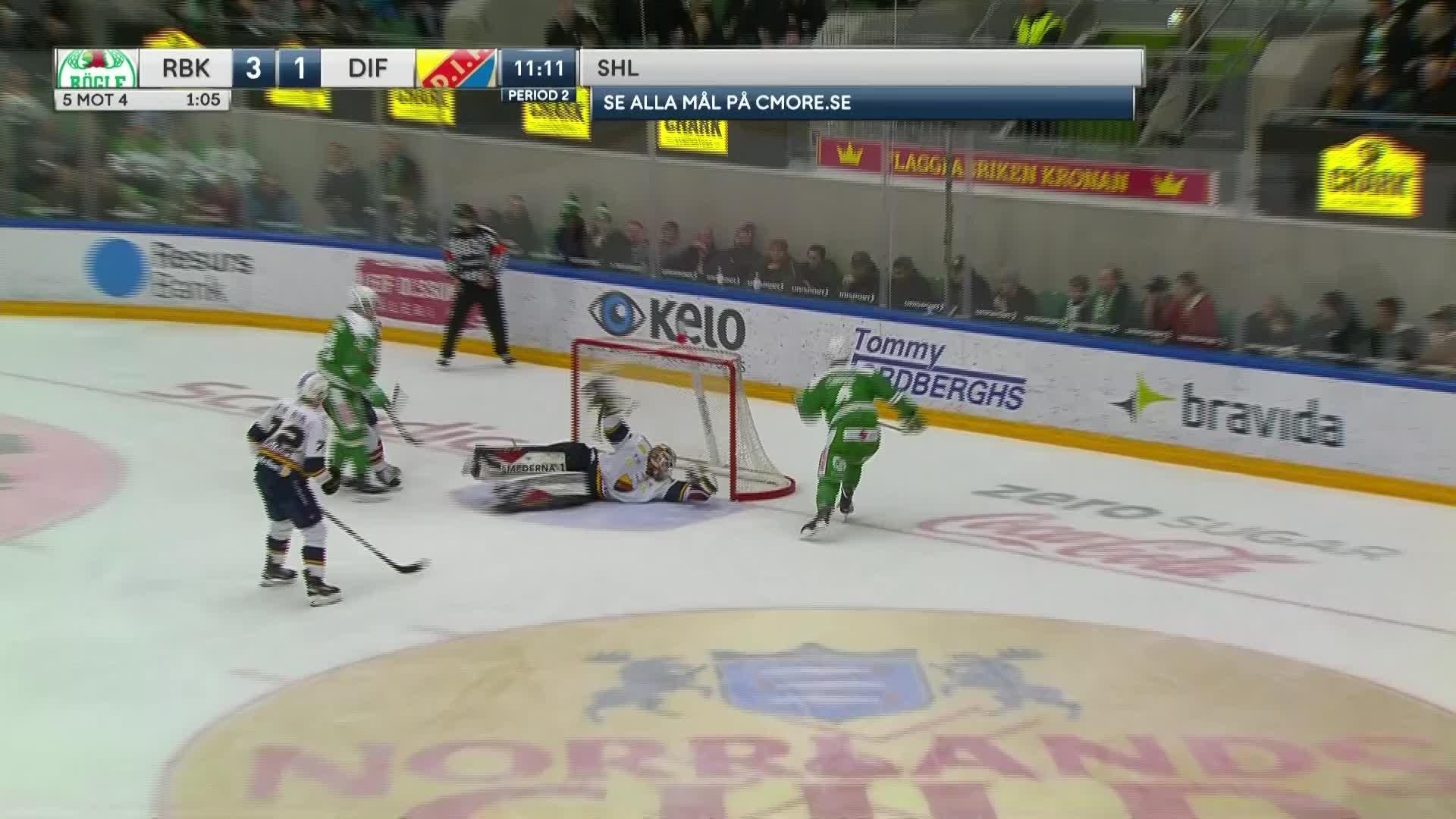 Rögle BK - Djurgården Hockey 4-1
